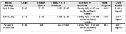 2017-04 TISC Costs